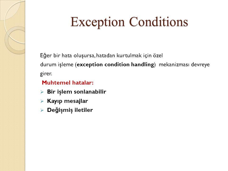 Exception Conditions Eğer bir hata oluşursa, hatadan kurtulmak için özel. durum işleme (exception condition handling) mekanizması devreye.