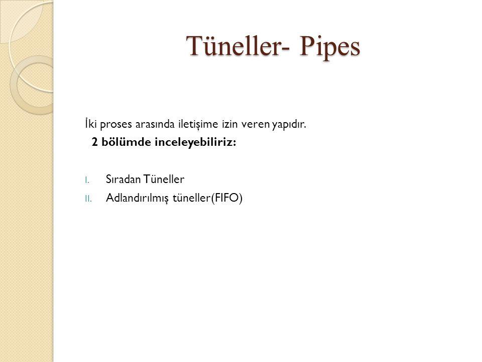 Tüneller- Pipes İki proses arasında iletişime izin veren yapıdır.