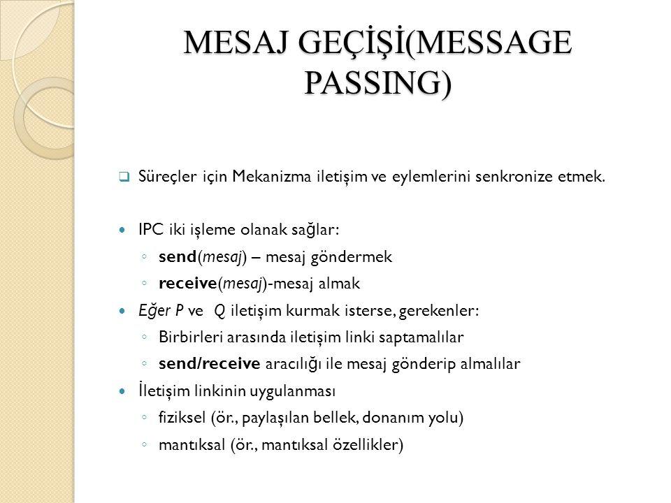 MESAJ GEÇİŞİ(MESSAGE PASSING)