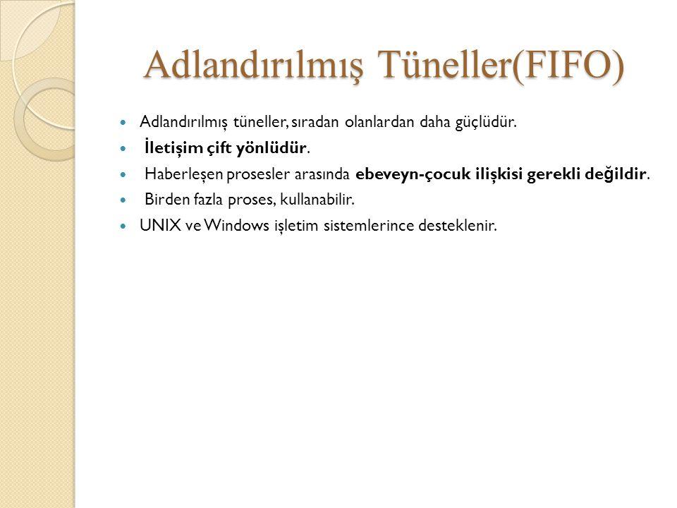 Adlandırılmış Tüneller(FIFO)