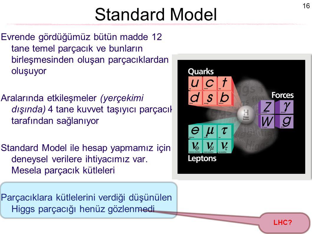 Standard Model Evrende gördüğümüz bütün madde 12 tane temel parçacık ve bunların birleşmesinden oluşan parçacıklardan oluşuyor.
