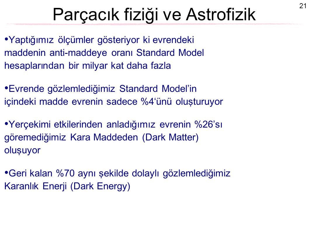 Parçacık fiziği ve Astrofizik