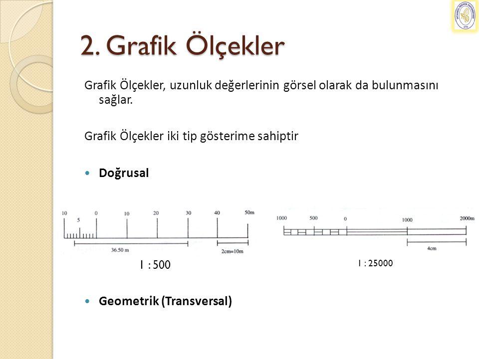 2. Grafik Ölçekler Grafik Ölçekler, uzunluk değerlerinin görsel olarak da bulunmasını sağlar. Grafik Ölçekler iki tip gösterime sahiptir.