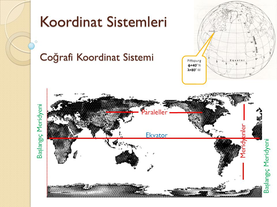 Koordinat Sistemleri Coğrafi Koordinat Sistemi