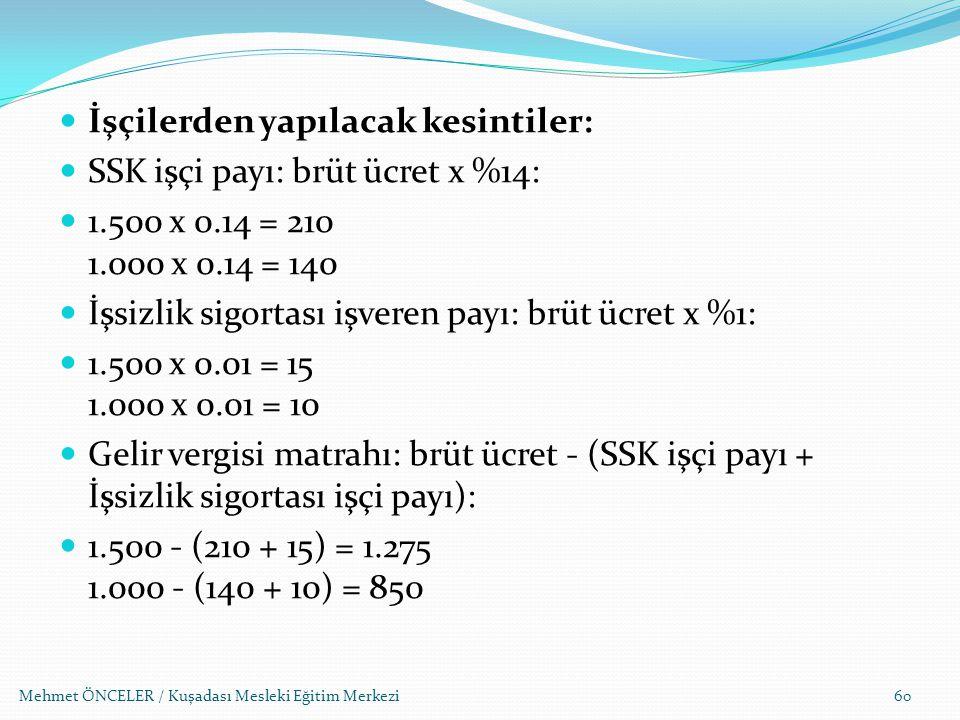 İşçilerden yapılacak kesintiler: SSK işçi payı: brüt ücret x %14: