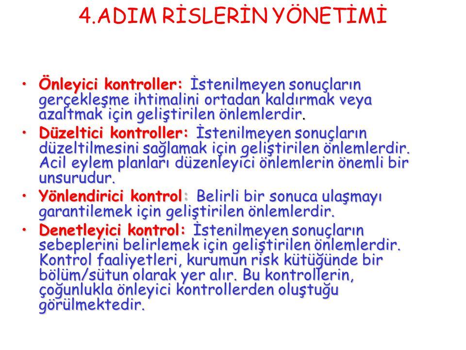 4.ADIM RİSLERİN YÖNETİMİ