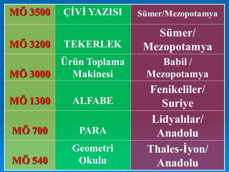 Sümer/ Mezopotamya Fenikeliler/ Suriye Lidyalılar/ Anadolu