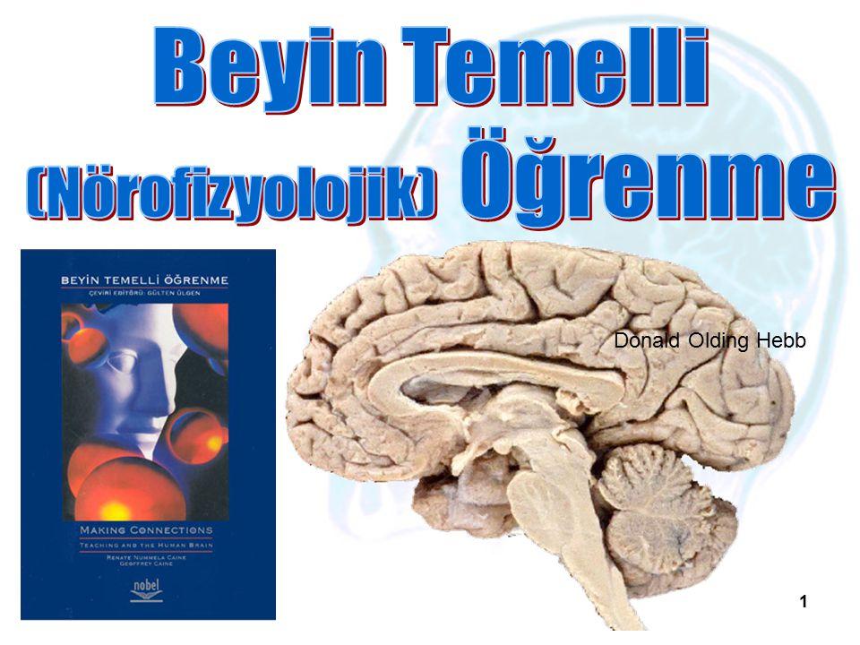 (Nörofizyolojik) Öğrenme