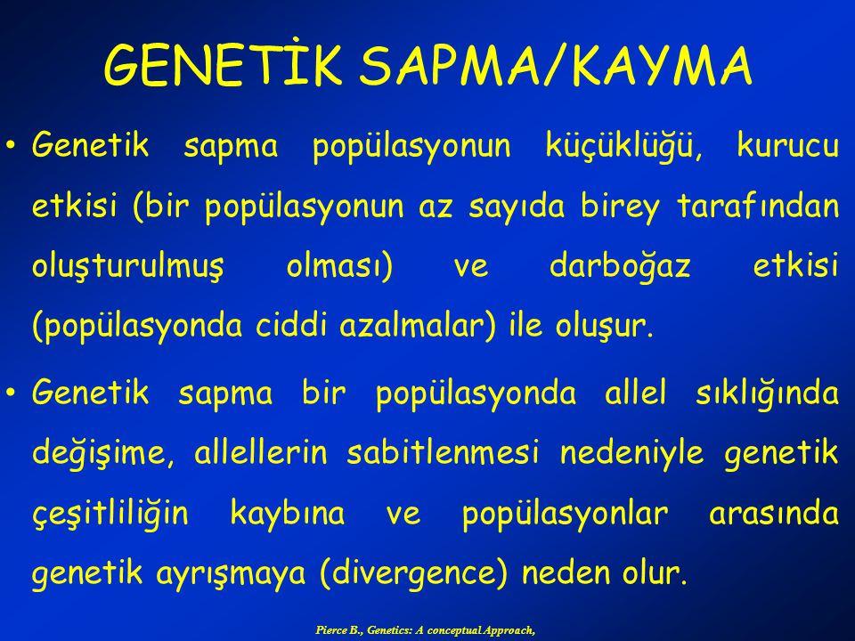 GENETİK SAPMA/KAYMA