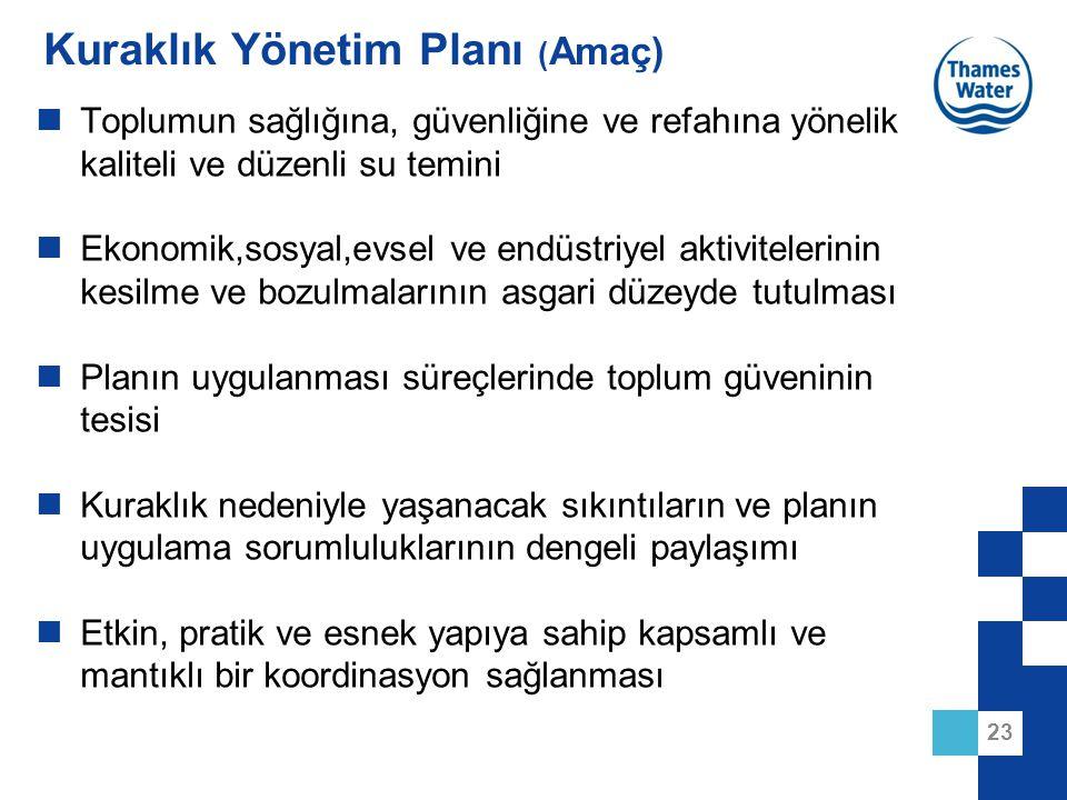 Kuraklık Yönetim Planı (Amaç)