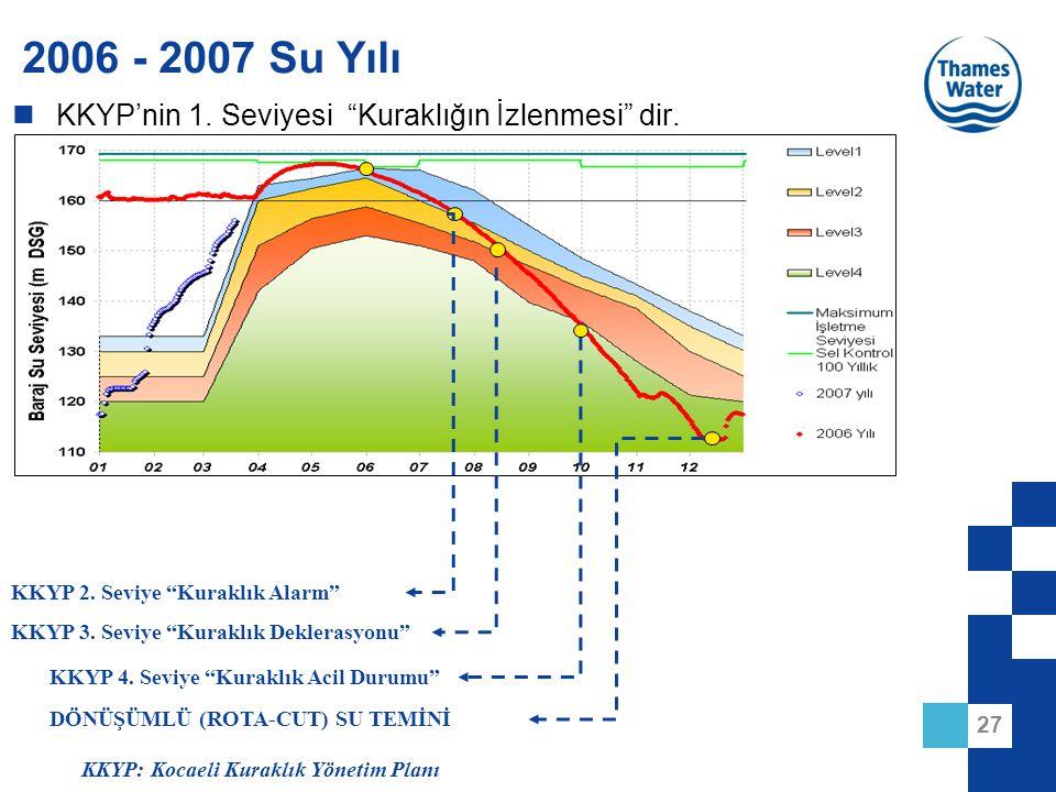 2006 - 2007 Su Yılı KKYP'nin 1. Seviyesi Kuraklığın İzlenmesi dir.