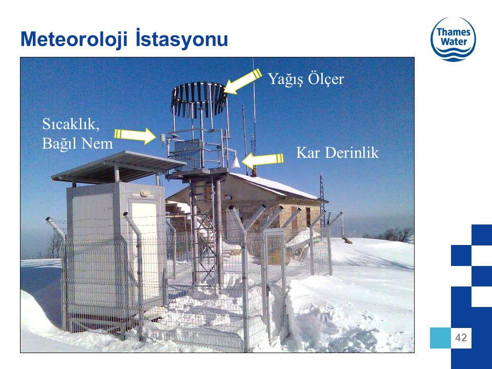 Meteoroloji İstasyonu