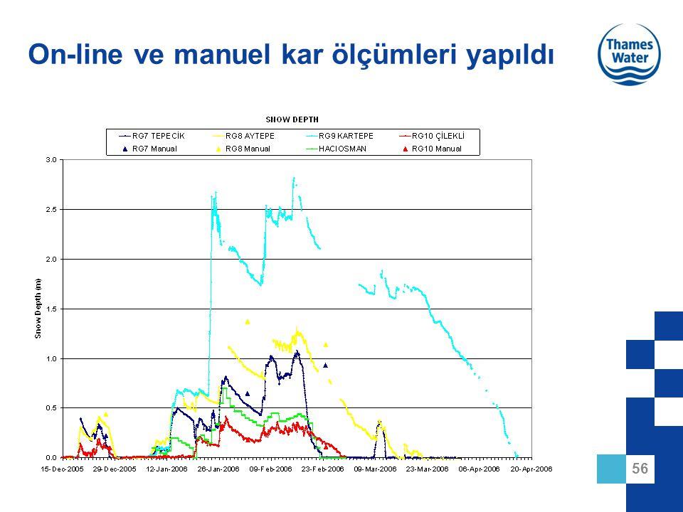 On-line ve manuel kar ölçümleri yapıldı