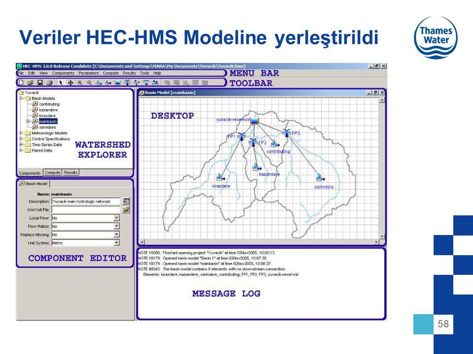 Veriler HEC-HMS Modeline yerleştirildi