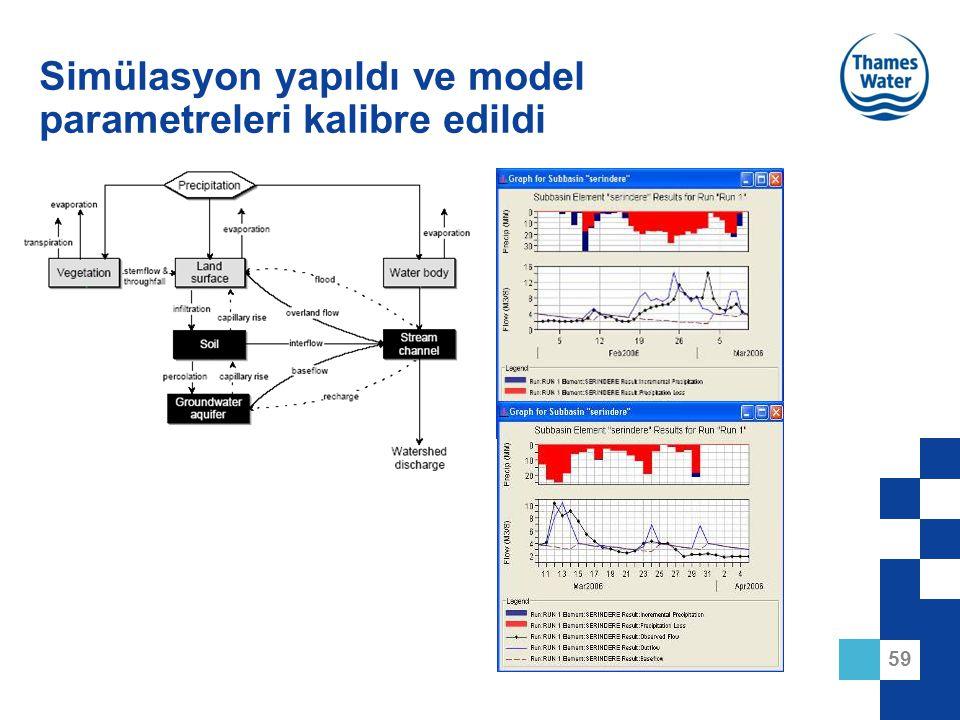 Simülasyon yapıldı ve model parametreleri kalibre edildi