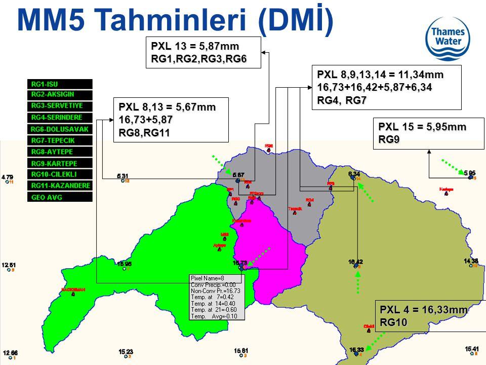 MM5 Tahminleri (DMİ) PXL 13 = 5,87mm RG1,RG2,RG3,RG6