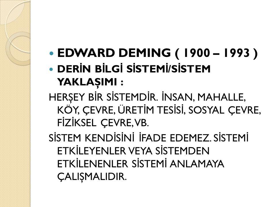 EDWARD DEMING ( 1900 – 1993 ) DERİN BİLGİ SİSTEMİ/SİSTEM YAKLAŞIMI :