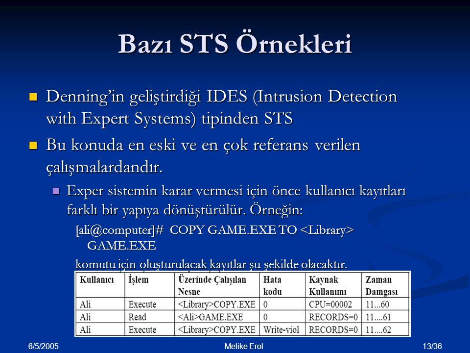 Bazı STS Örnekleri Denning'in geliştirdiği IDES (Intrusion Detection with Expert Systems) tipinden STS.