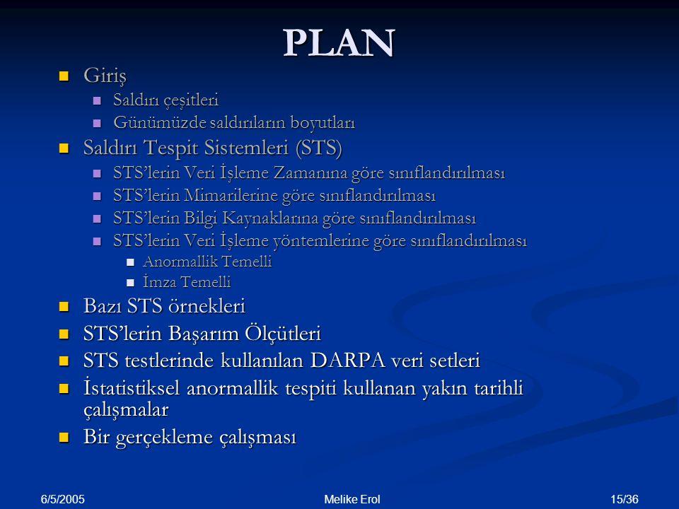 PLAN Giriş Saldırı Tespit Sistemleri (STS) Bazı STS örnekleri