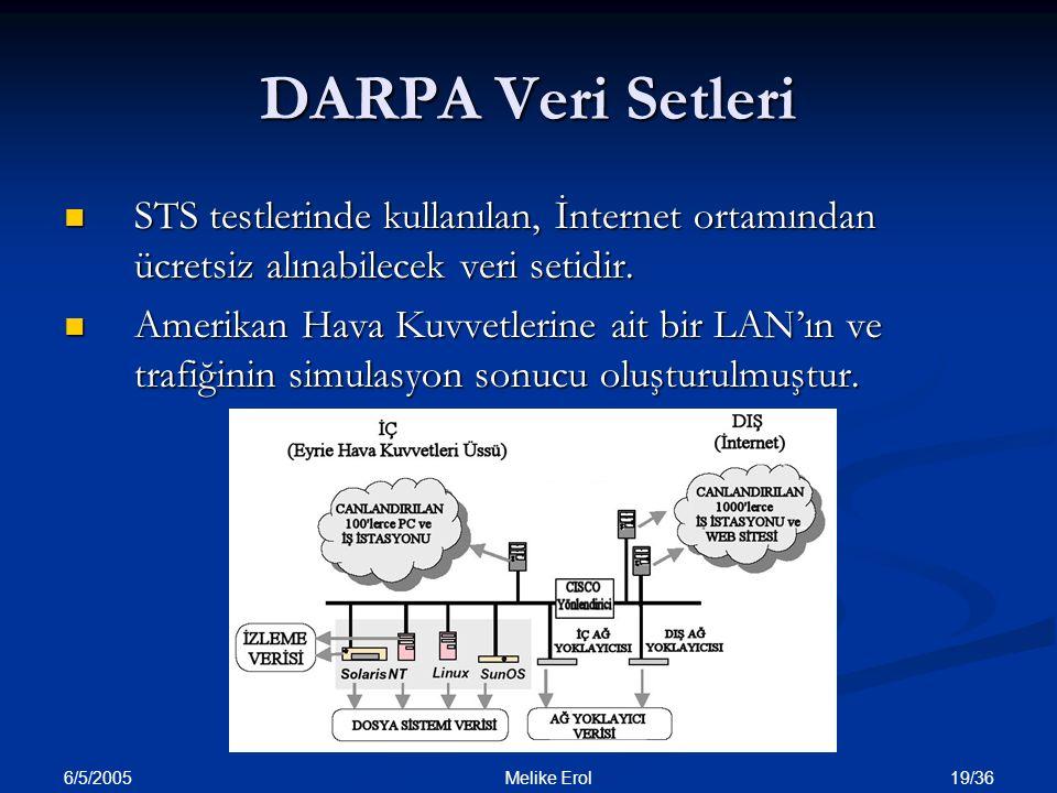 DARPA Veri Setleri STS testlerinde kullanılan, İnternet ortamından ücretsiz alınabilecek veri setidir.