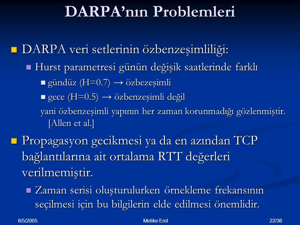 DARPA'nın Problemleri