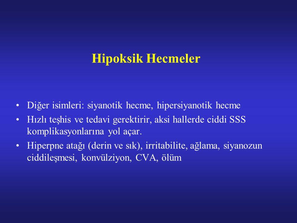 Hipoksik Hecmeler Diğer isimleri: siyanotik hecme, hipersiyanotik hecme.