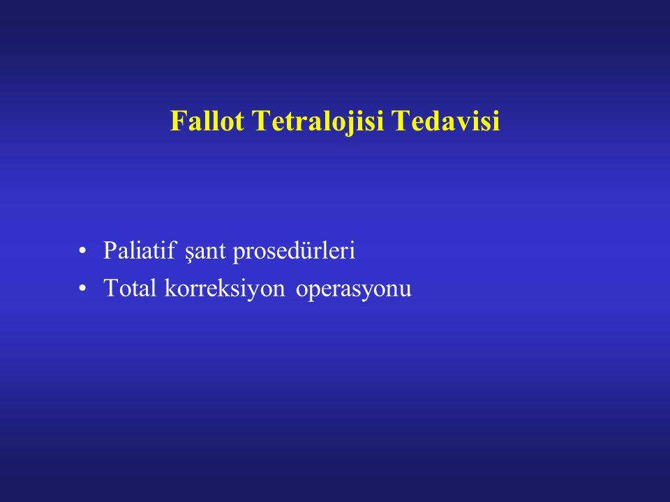 Fallot Tetralojisi Tedavisi