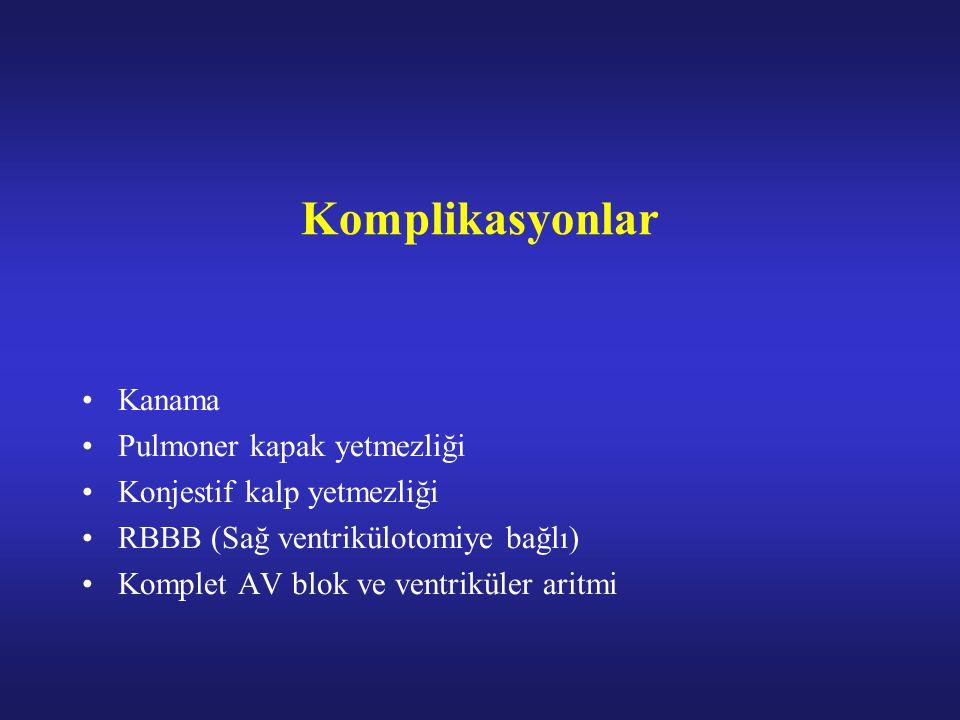 Komplikasyonlar Kanama Pulmoner kapak yetmezliği