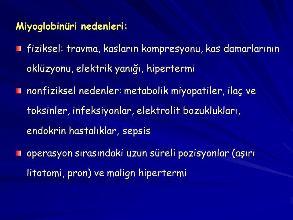 Miyoglobinüri nedenleri: