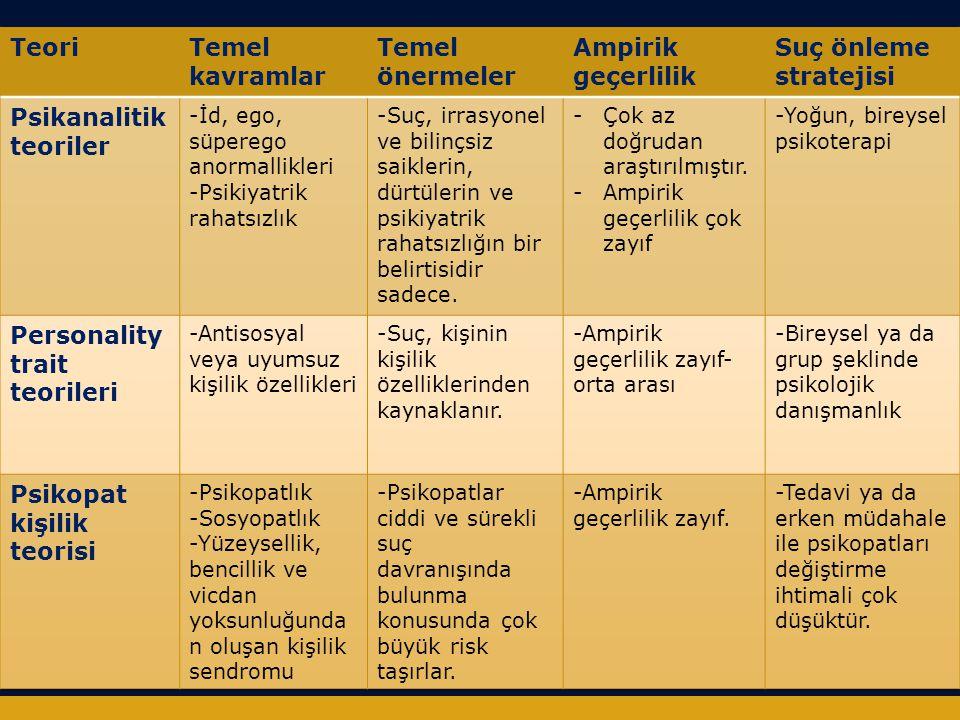 Psikanalitik teoriler