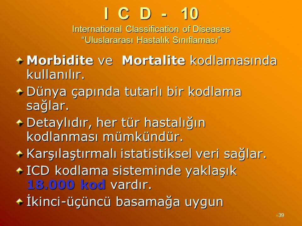 I C D - 10 International Classification of Diseases Uluslararası Hastalık Sınıflaması