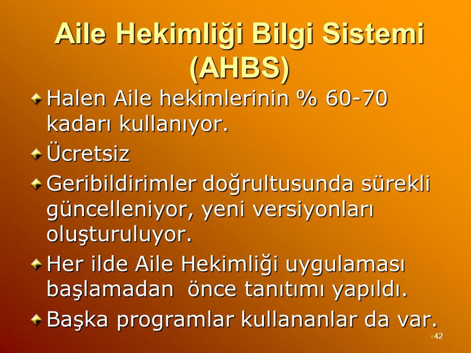 Aile Hekimliği Bilgi Sistemi (AHBS)