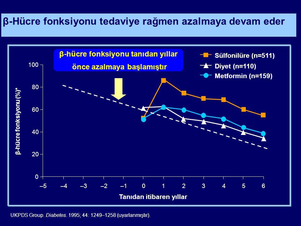 β-Hücre fonksiyonu tedaviye rağmen azalmaya devam eder