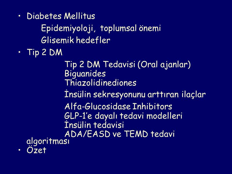 Diabetes Mellitus Epidemiyoloji, toplumsal önemi. Glisemik hedefler. Tip 2 DM. Tip 2 DM Tedavisi (Oral ajanlar)