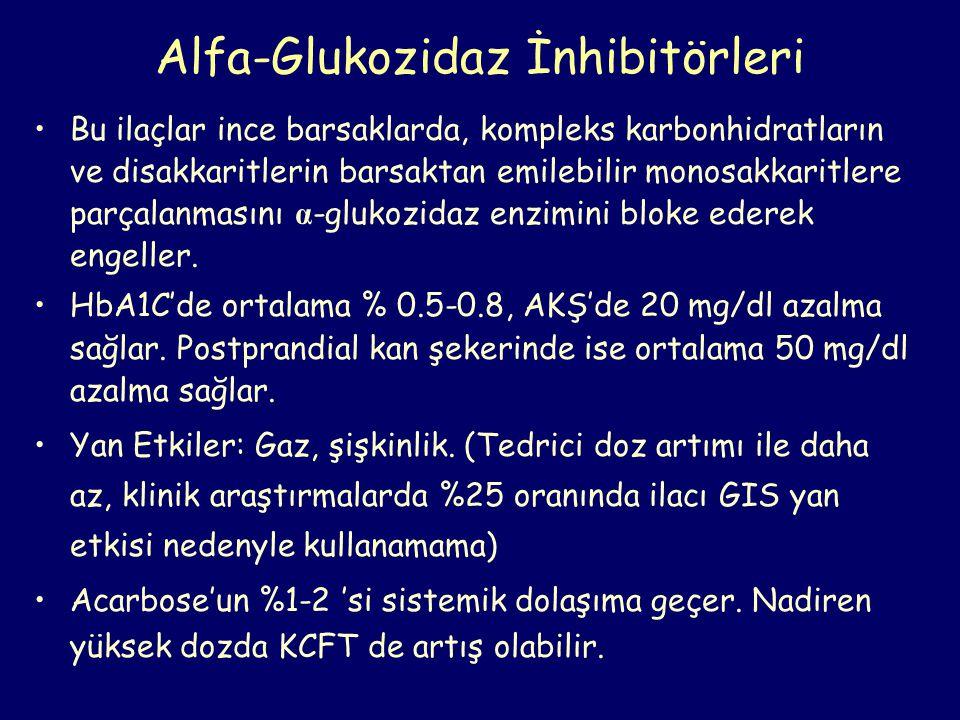Alfa-Glukozidaz İnhibitörleri