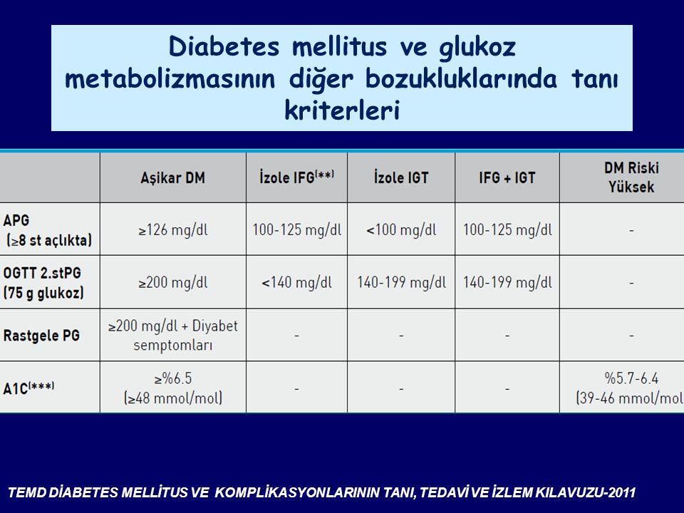 Diabetes mellitus ve glukoz metabolizmasının diğer bozukluklarında tanı kriterleri