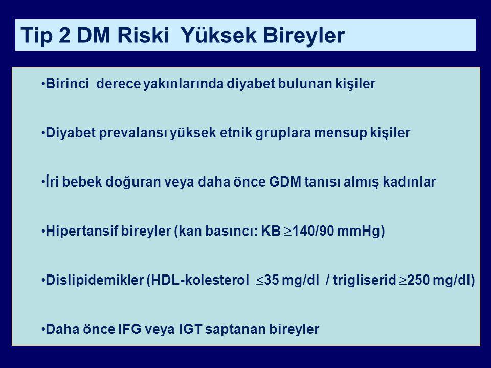 Tip 2 DM Riski Yüksek Bireyler
