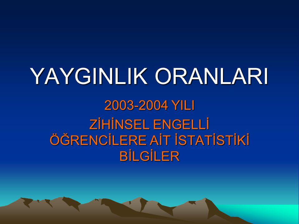 2003-2004 YILI ZİHİNSEL ENGELLİ ÖĞRENCİLERE AİT İSTATİSTİKİ BİLGİLER