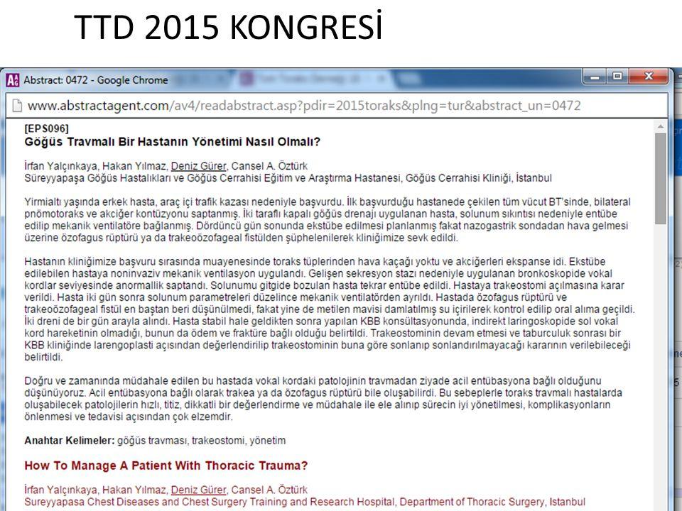 TTD 2015 KONGRESİ