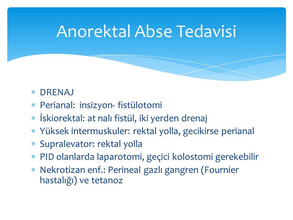 Anorektal Abse Tedavisi