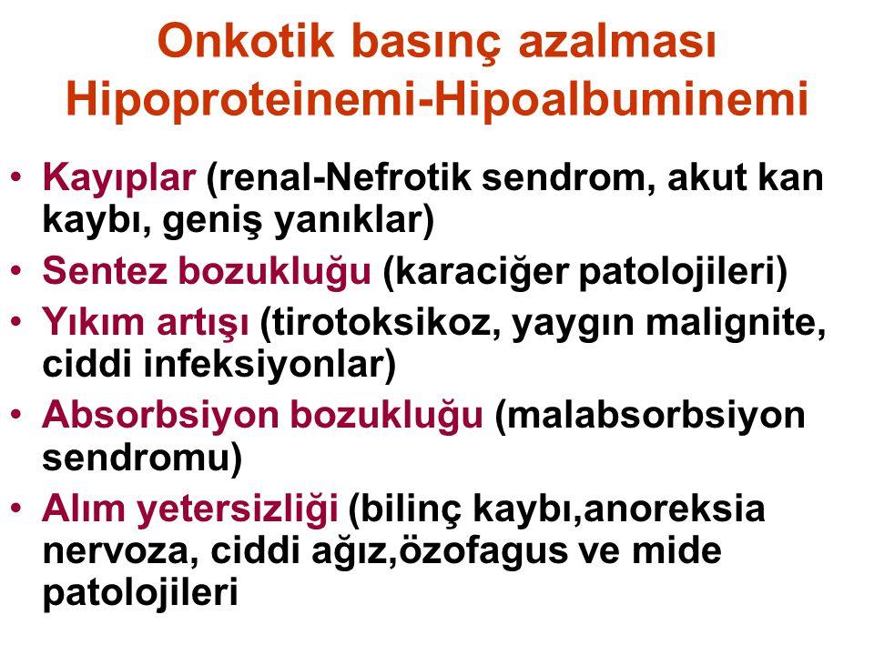 Onkotik basınç azalması Hipoproteinemi-Hipoalbuminemi