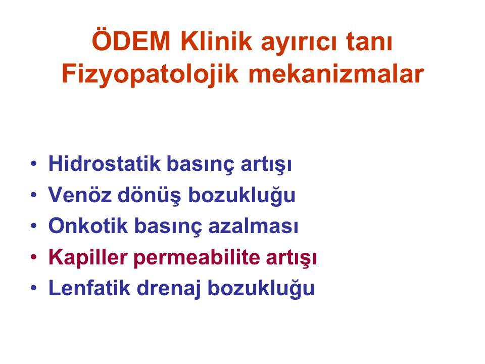 ÖDEM Klinik ayırıcı tanı Fizyopatolojik mekanizmalar