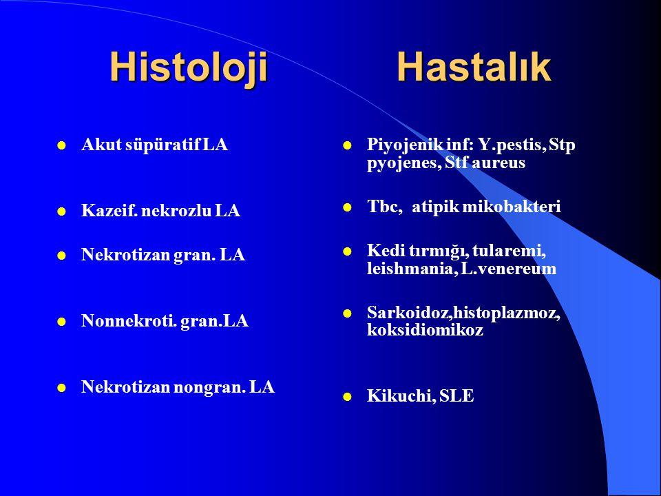 Histoloji Hastalık Akut süpüratif LA Kazeif. nekrozlu LA