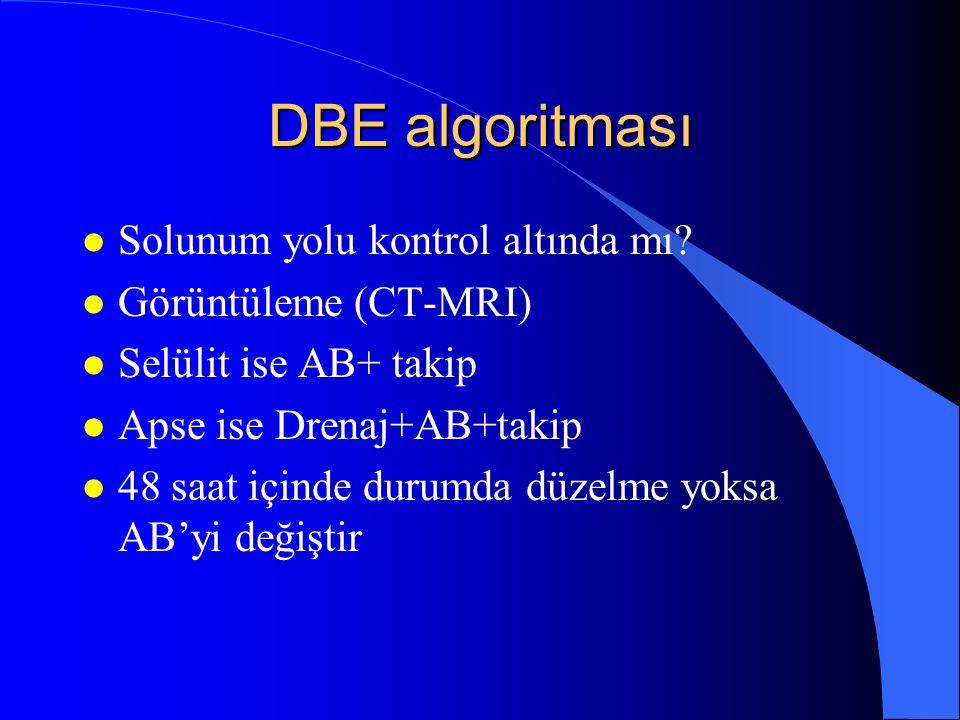 DBE algoritması Solunum yolu kontrol altında mı Görüntüleme (CT-MRI)