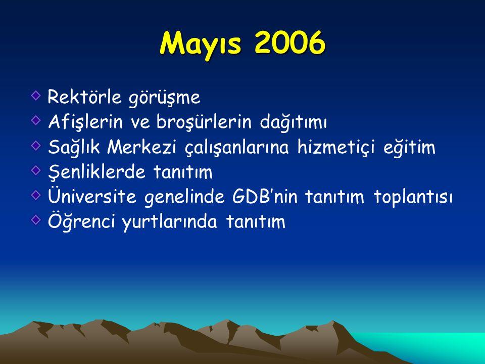 Mayıs 2006 Rektörle görüşme Afişlerin ve broşürlerin dağıtımı