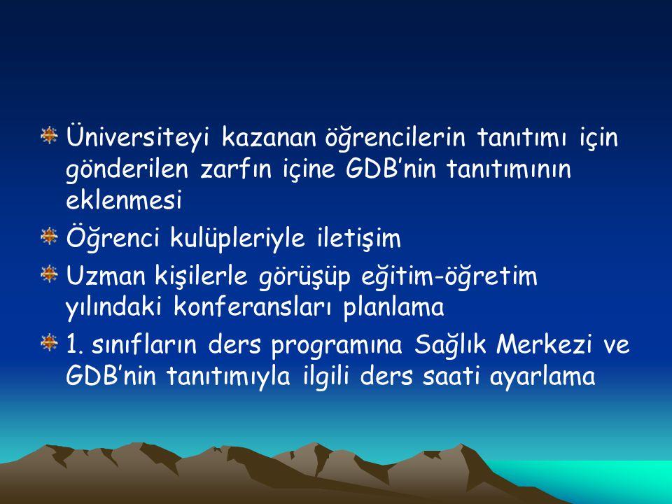 Üniversiteyi kazanan öğrencilerin tanıtımı için gönderilen zarfın içine GDB'nin tanıtımının eklenmesi