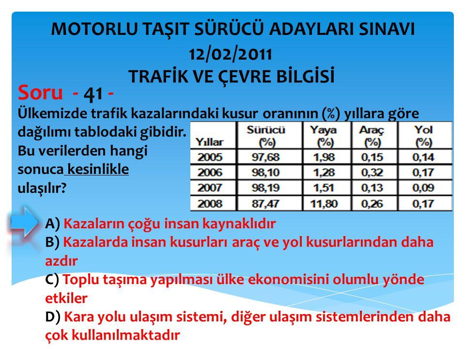 Soru - 41 - 12/02/2011 MOTORLU TAŞIT SÜRÜCÜ ADAYLARI SINAVI
