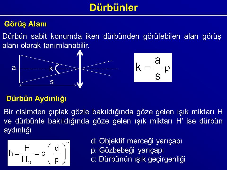 Dürbünler Dürbün sabit konumda iken dürbünden görülebilen alan görüş alanı olarak tanımlanabilir. Görüş Alanı.