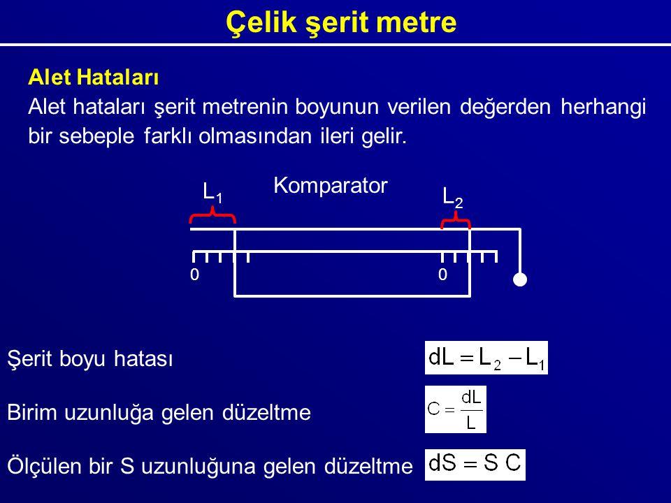Çelik şerit metre Alet Hataları