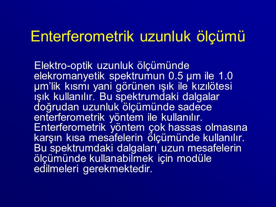 Enterferometrik uzunluk ölçümü